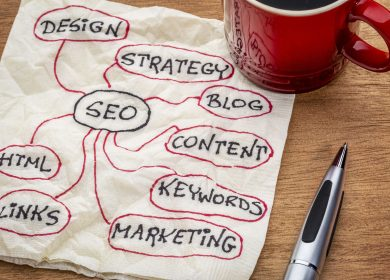 Why Website Visitors Respond to Quality Content
